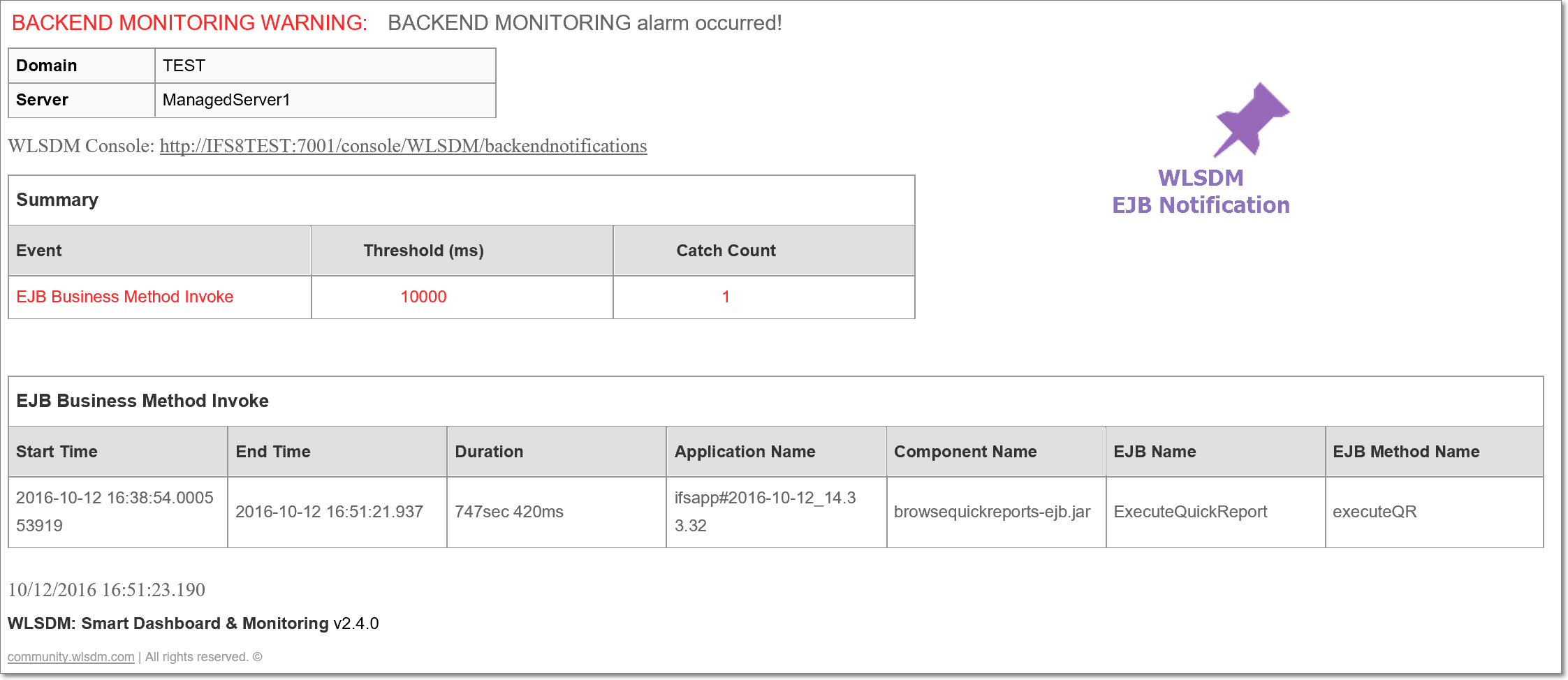 WLSDM: SQL Notification/ALARM for IFS Domains