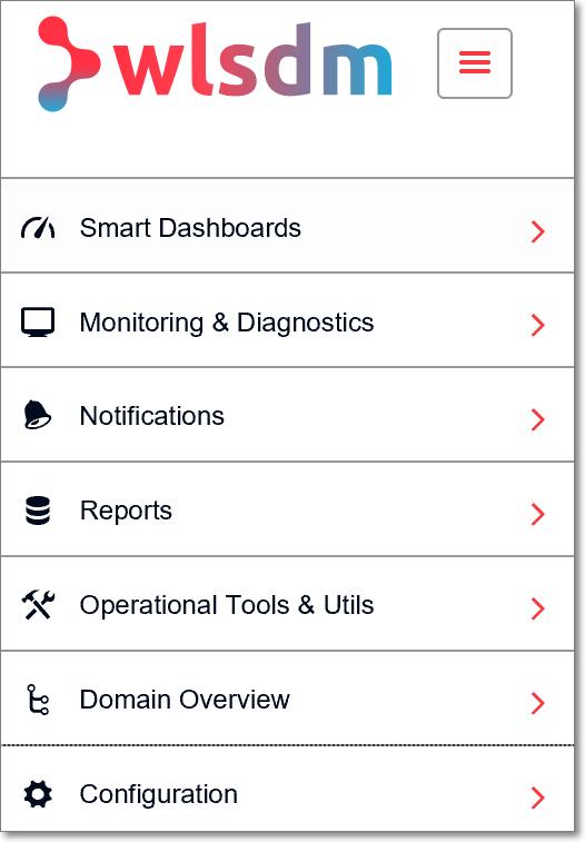 WLSDM - Native WebLogic Performance Monitoring and Diagnostics
