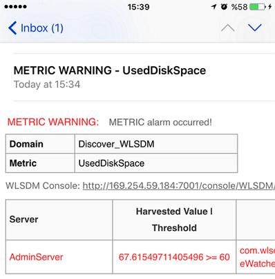 WLSDM: JMX Metric Email Alarm
